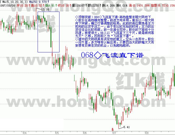 月光下的凤尾竹 12孔陶笛曲谱-飞流直下k线图谱是高档盘整末期大阴向下形态,投资者可获利了结.