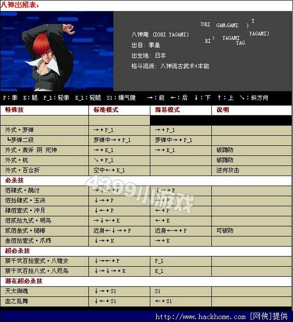 拳皇98无限币中文直装 破解去广告安卓版 v5.2.