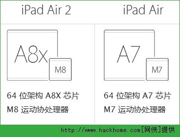 苹果ipad怎么购买?iPad Air还是 iPad Air2?iPad mini2 还是iPad mini3?[多图]图片3_嗨客手机站