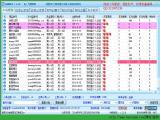 乐刷助手 淘宝刷单软件官网试用版 v2.1.9 绿色版