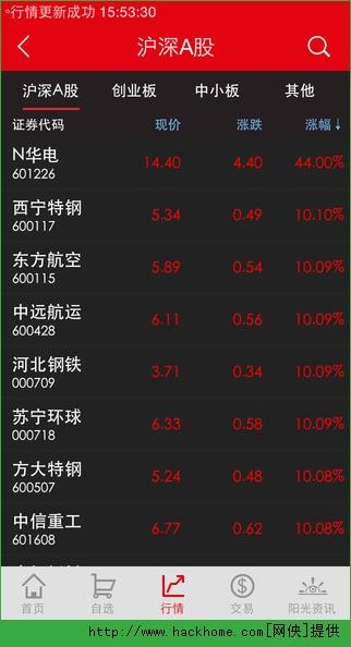 2015中国好人榜投票焦阳光_阳光新业李珏_光大金阳光5.5.1安卓版