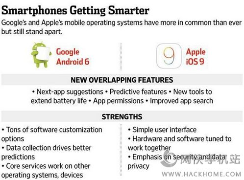 安卓6.0系统怎么样?Android6.0值得升级吗?[多图]图片4