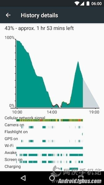 Android6.0新功能曝光功:可查看摄像头使用记录[多图]图片3