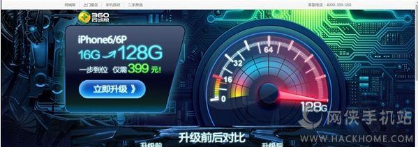 iPhone6/6plus如何升级128GB?360推iPhone换128g只要399元[多图]图片1_嗨客手机站
