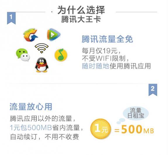 腾讯大王卡客服电话多少?腾讯大王卡客户服务电话介绍[图]