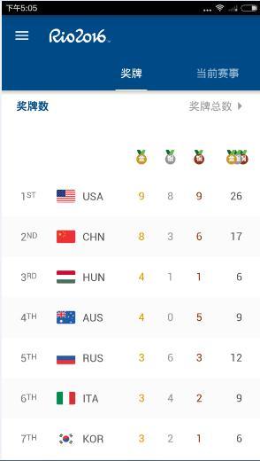 Rio 2016里约奥运会怎么用?Rio 2016软件使用教程[多图]