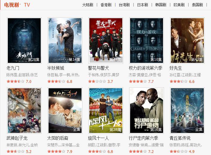 全影视大全免费看了很多韩国电影 发现很多好看的电影贴吧都没人推荐2020/10/18好看的电影吧 贴吧