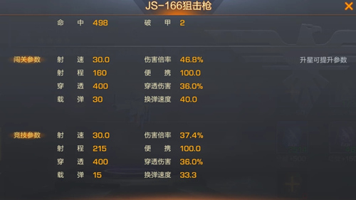 魂斗罗归来JS166狙击枪使用攻略 JS166狙击枪实力分析[图]