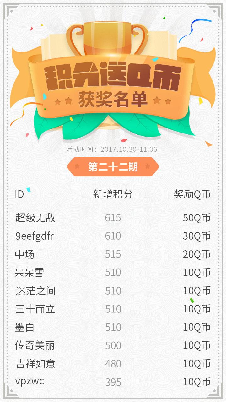 网侠手游宝积分送Q币活动第22期获奖名单公布[图]