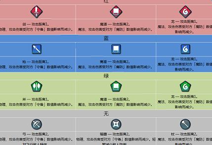火焰纹章英雄属性怎么分类?各角色兵种属性一览[多图]