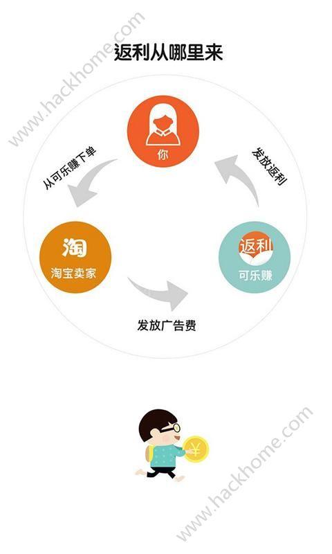 安家趣花贷款官网平台激活码app下载图2: