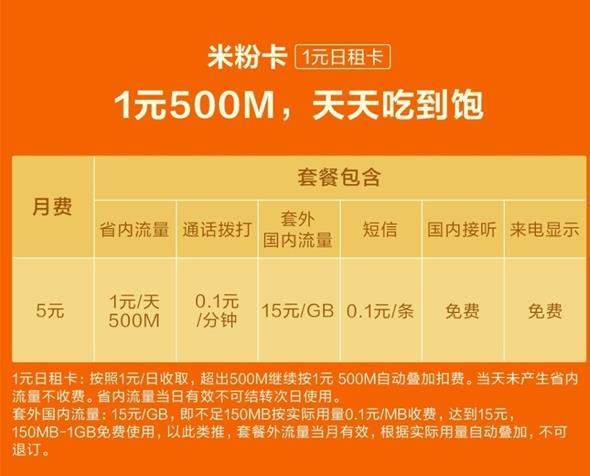 小米1元日租卡套餐资费多少?小米1元日租卡限流量吗[图]