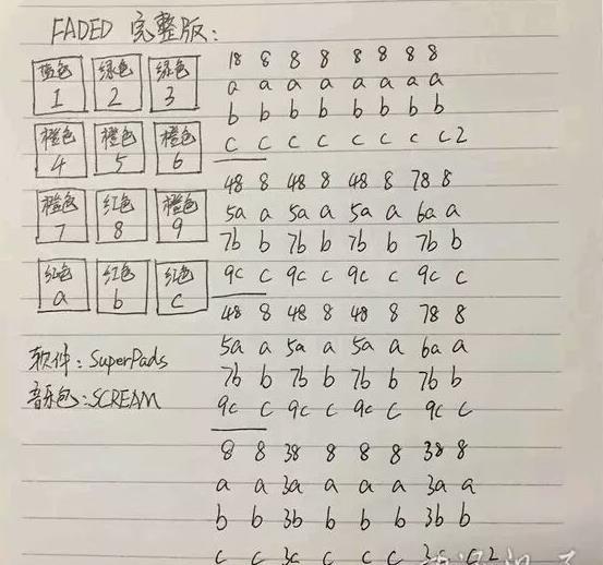 super pads faded谱子分享 faded按键数字图文教程[图]类别:高手进阶
