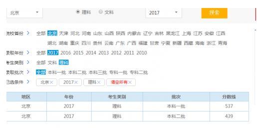 2017年高考分数线在哪查询?2017年高考分数线查询地址[图]