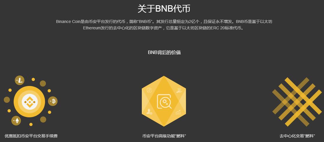 币安交易平台bnb是什么?币安bnb代币信息介绍[多图]