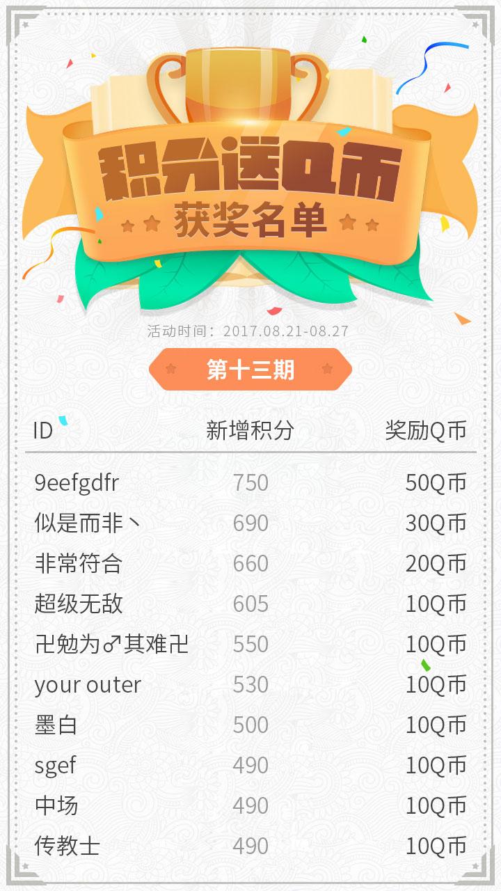 网侠手游宝积分领Q币活动第13期获奖名单[图]