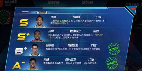 NBA篮球大师沃尔怎么得 沃尔快速获得技巧介绍[图]