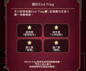 黄昏旅店大外番外篇攻略 End Flag结局达成一览[多图]