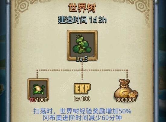 不思议迷宫11月22日更新公告 冈布奥英雄传主题开启[多图]
