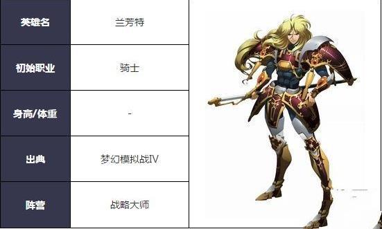 梦幻模拟战手游11月8日更新预告 新英雄SSR兰芳特和妮丝蒂尔上线[多图]