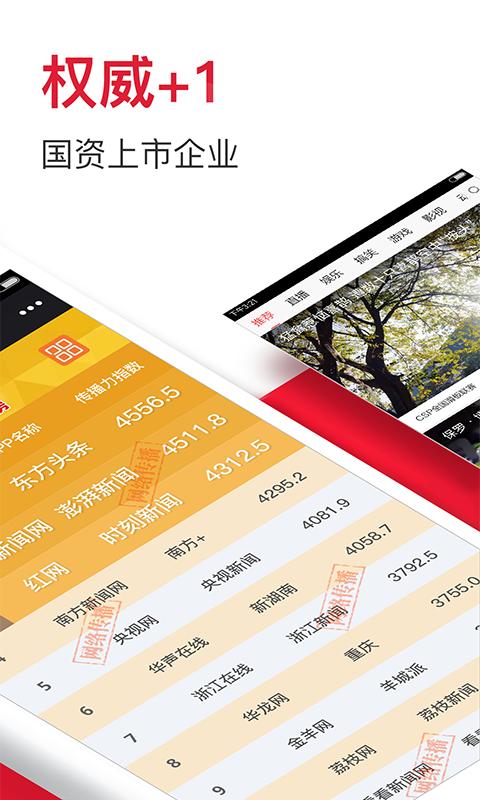 东方头条新闻app下载图片2