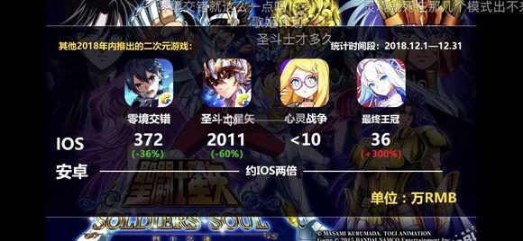 圣斗士星矢手游1月10日更新公告 新增第八感、星命空间玩法[多图]