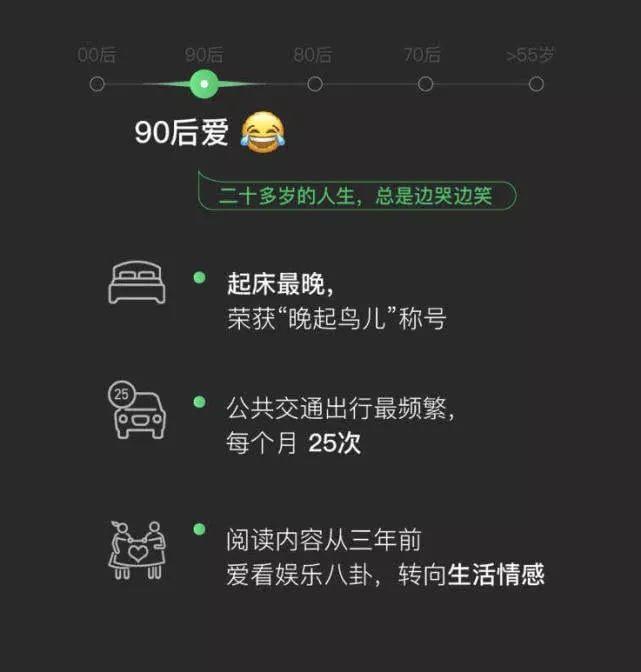 朋友圈2018微信数据报告游戏在线玩入口地址图2: