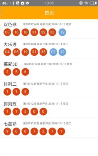 手机彩票计app分析软件大全2019最新版图3: