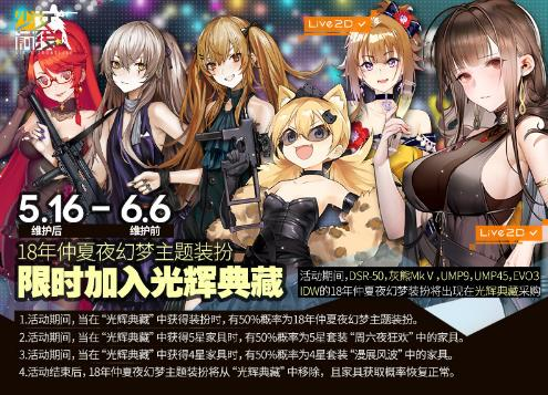 少女前线5月16日更新公告 3周年福袋限时上架、熏风圆舞曲采购开启[多图]
