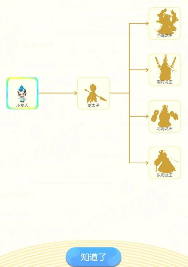 一起来捉妖小龙人进化什么好 小龙人进化分支推荐[多图]