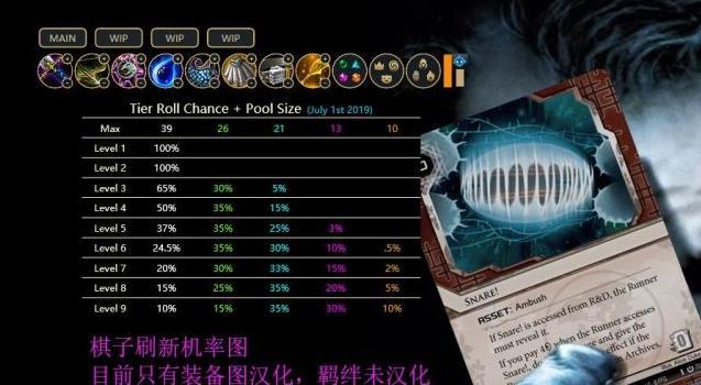 TFT Overlay最新版中文安装包图2: