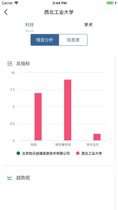 烽火情报app软件官方下载图1: