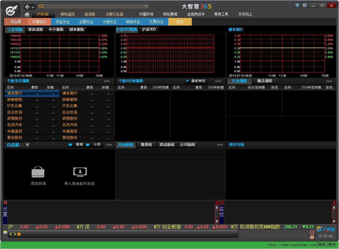 股市资讯软件哪个好_股票软件哪个好用如果您认为股票软件可以帮助我们在股市盈利的话,三