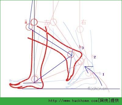 人物走路动作分解(图六)